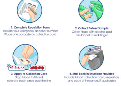 Blood Collection Process