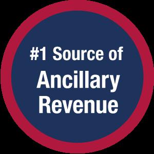 Medical Ancillary Revenue
